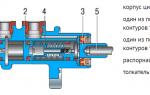 Ремкомплект главного тормозного цилиндра Шевроле Нива