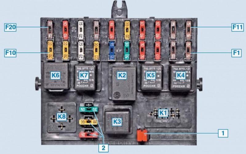 Блок предохранителей схема