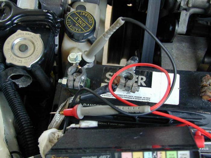 Проверка утечки тока